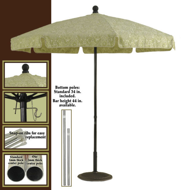 Custom Patio Umbrella